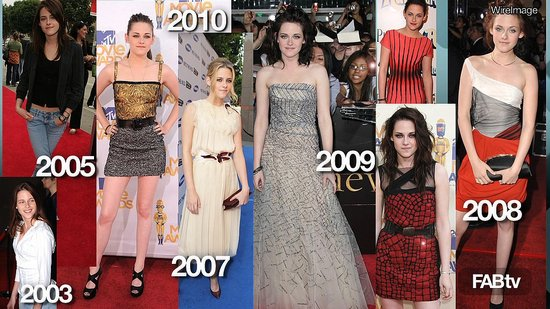 Kristen Stewart's Red Carpet Style Evolution