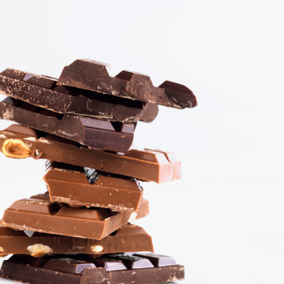 All About Chocolate Types