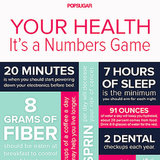 Health Facts By Numbers