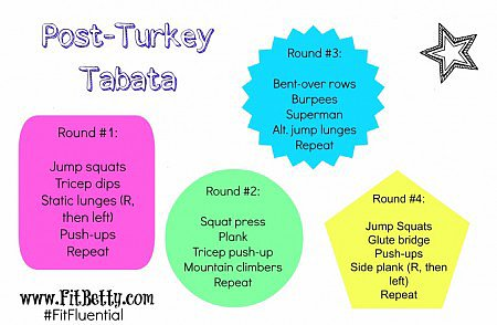 Post-Turkey Tabata Workout