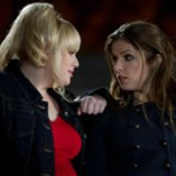 Pitch Perfect 2 Information
