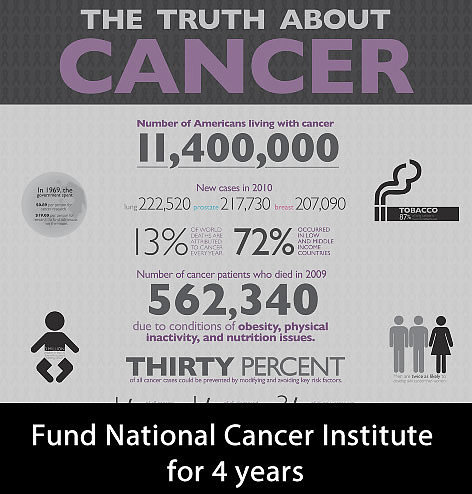 "<a href=""http:/... Years of Cancer Research</a>"