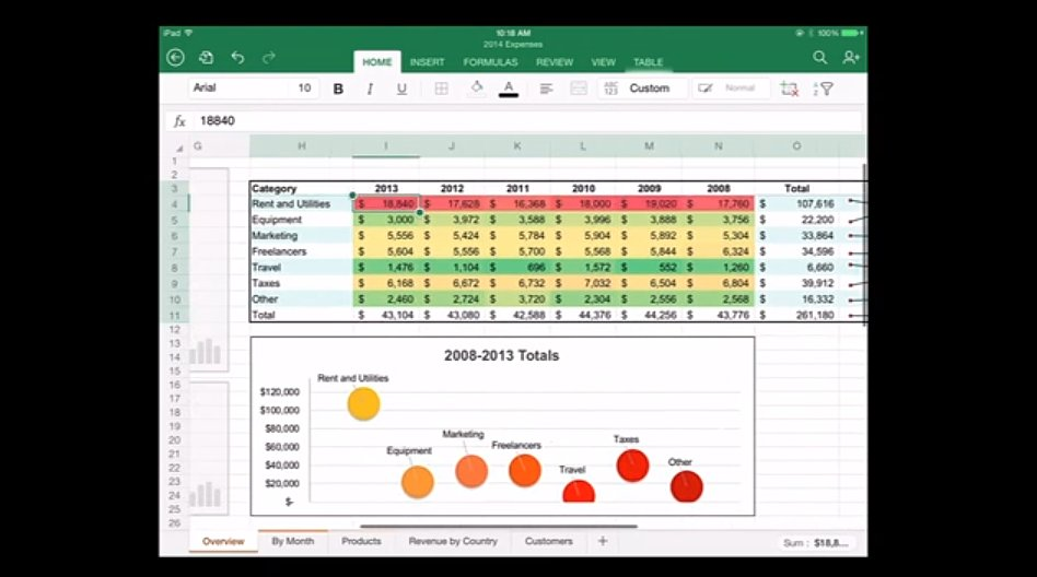 Excel, Office For iPad