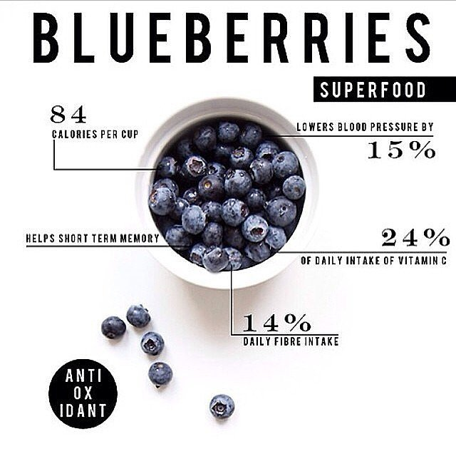 Ultimate superfood. Source: Instagram user detoxtips