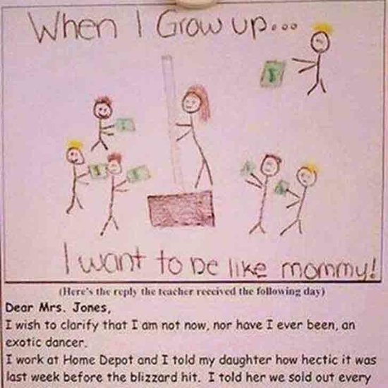 Little Girl Submits Funny Drawing of Mom For Homework
