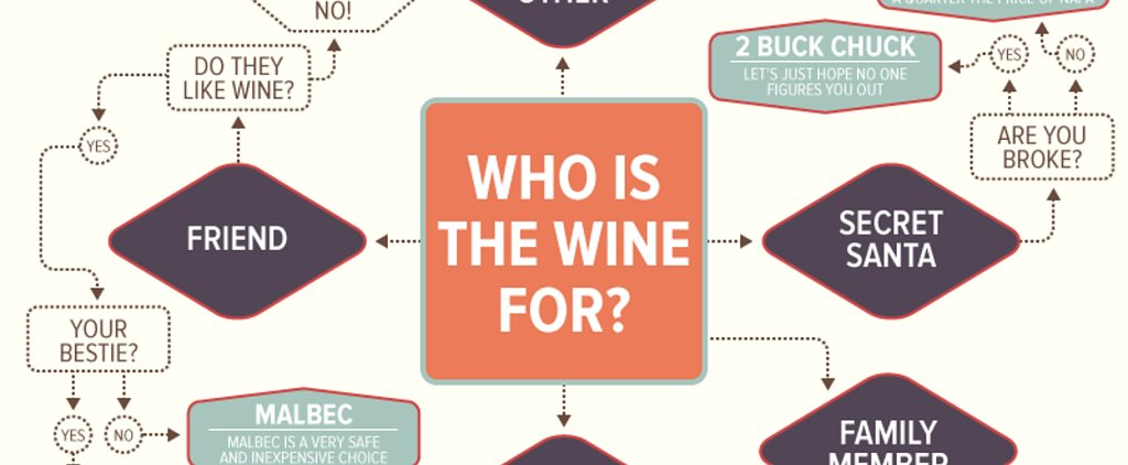 This May Be the Key to Feigning Some Serious Wine Knowledge This Christmas