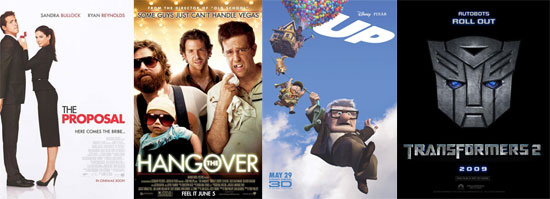 Biggest Headline of '09: The Highest Grossing Summer at the Box Office Ever