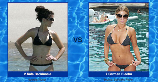 Cast Your Votes For the Hottest Bikini Body of 2009! 2009-07-14 16:30:00