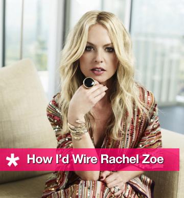 Tech Accessories For Hollywood Stylist Rachel Zoe