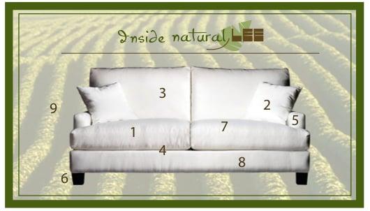 Casa Verde:  What's Inside a Green Sofa?