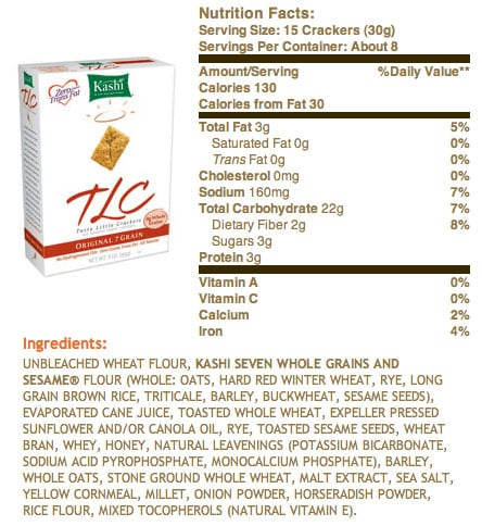 Poll on Food Labels