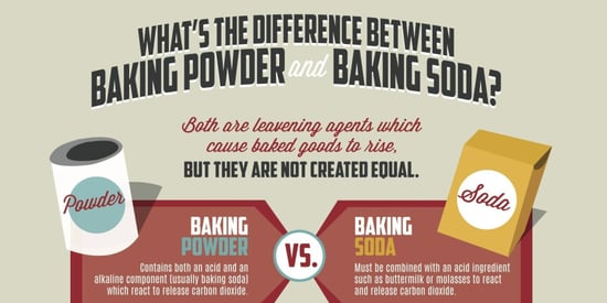 The Difference Between Baking Powder And Baking Soda, In One Simple Chart