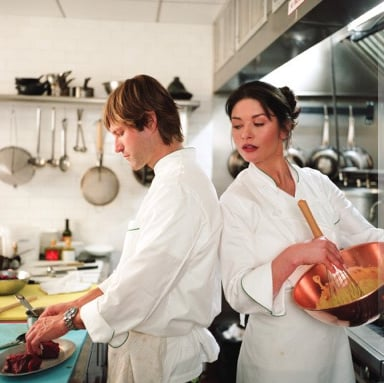 What Is Culinary School Like? 2010-11-02 08:00:00