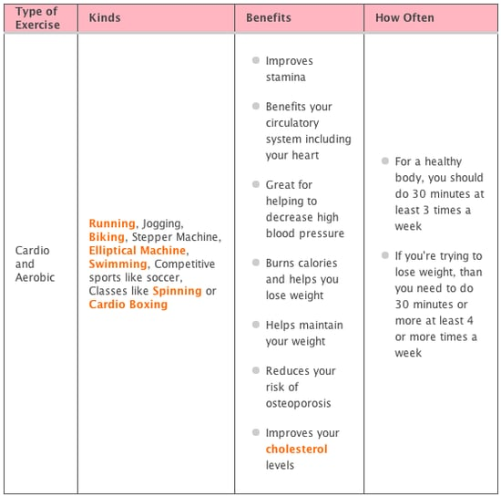 Exercise Explanation