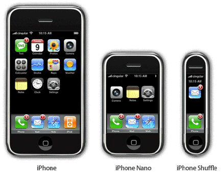The iPhone Evolution