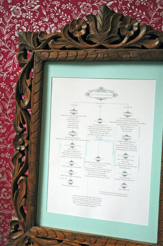 This wedding lineage chart ($750) has a traditional look with a linear layout. The colors are all customizable.