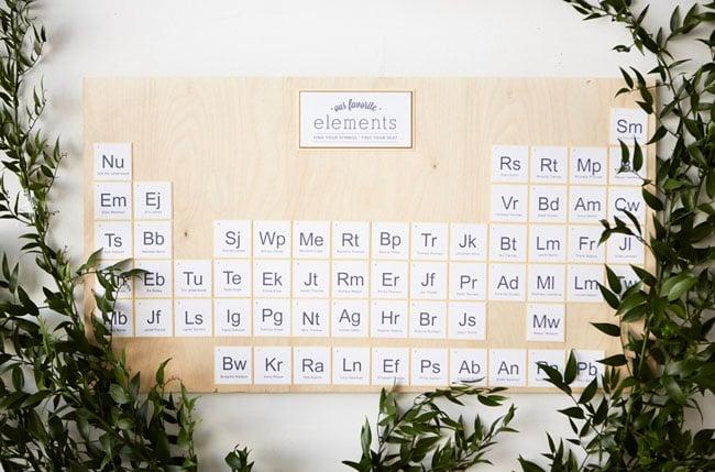 Periodic Table Decor