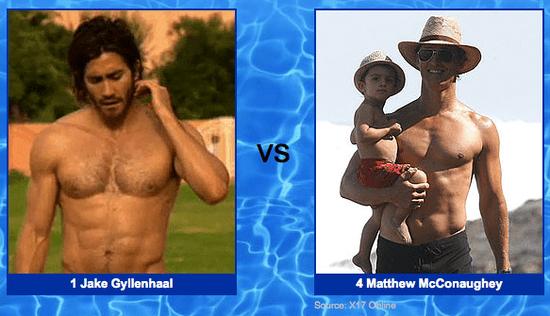 Jake Gyllenhaal vs. Matthew McConaughey: Welcome to Our Shirtless Bracket Sweet 16!
