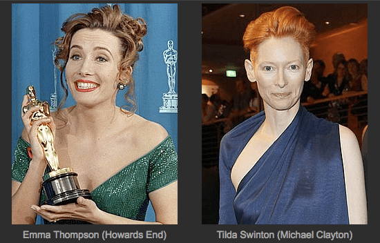 Which is Your Favourite British Oscar Nominee?