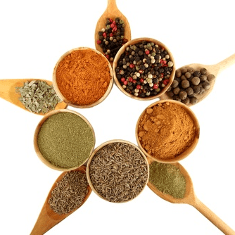 How Spices Help With Weight Loss