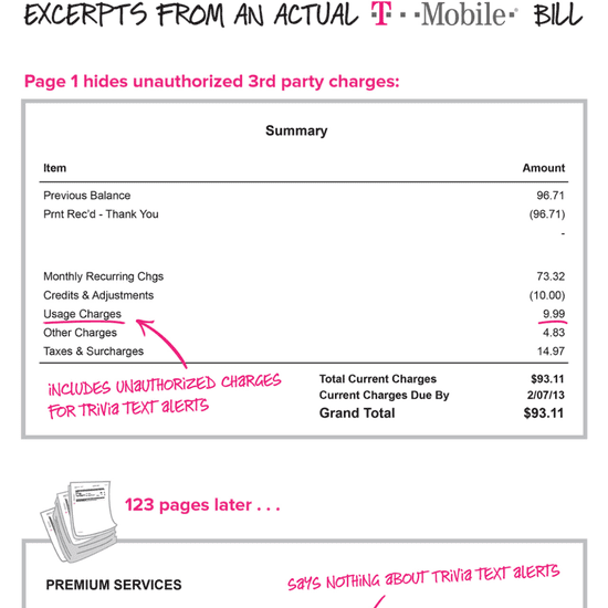 T-Mobile Third Party Charges