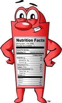 Do You Read Nutritional Labels?