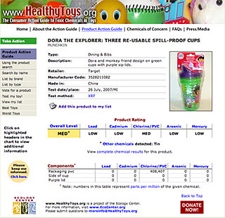 The Road to Toxin Free Toys