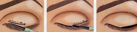 The Secret to Flirtatious Eyes: Flatlining