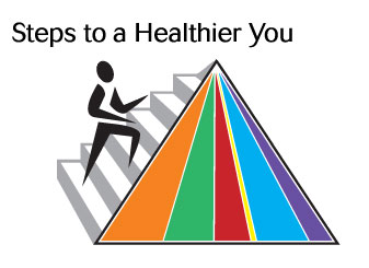 MyPyramid: The USDA Gets Personal