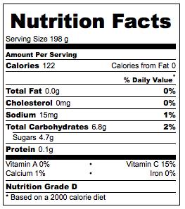 mojito calories