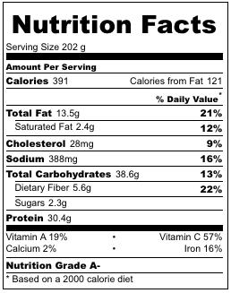 Protein Packed Tuna Salad Pitas