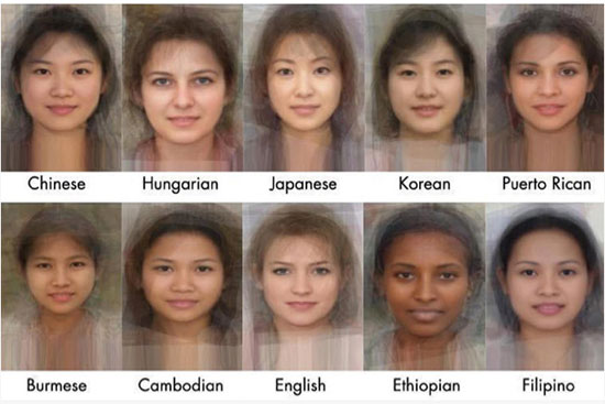 What The Average Woman From 41 Countries Looks Like -5874
