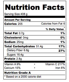 nutrition fruit salad