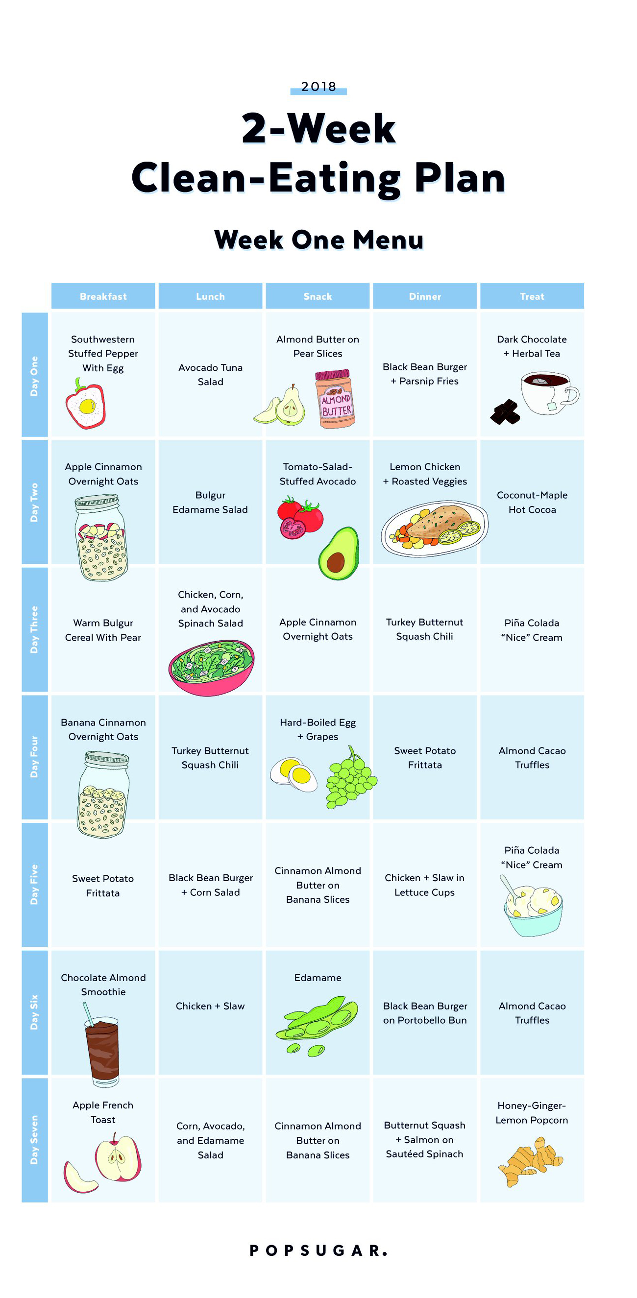 Top things to do to lose weight fast photo 6