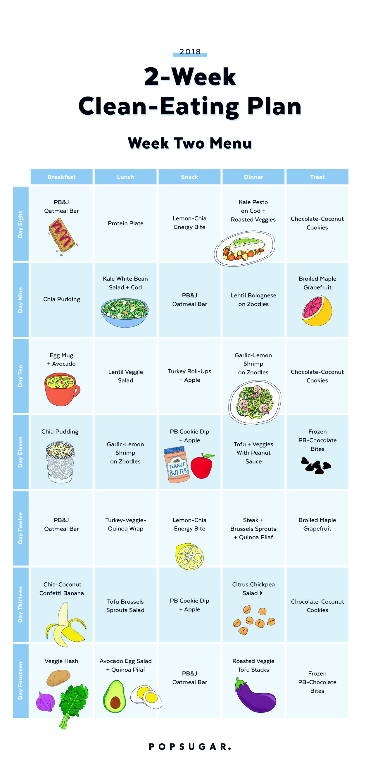 photo about Printable Clean Eating Grocery List identified as Printable Browsing Checklist 7 days 2 Fresh new Having Method 2018