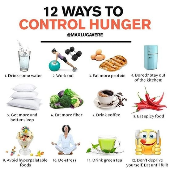 How to Curb Hunger