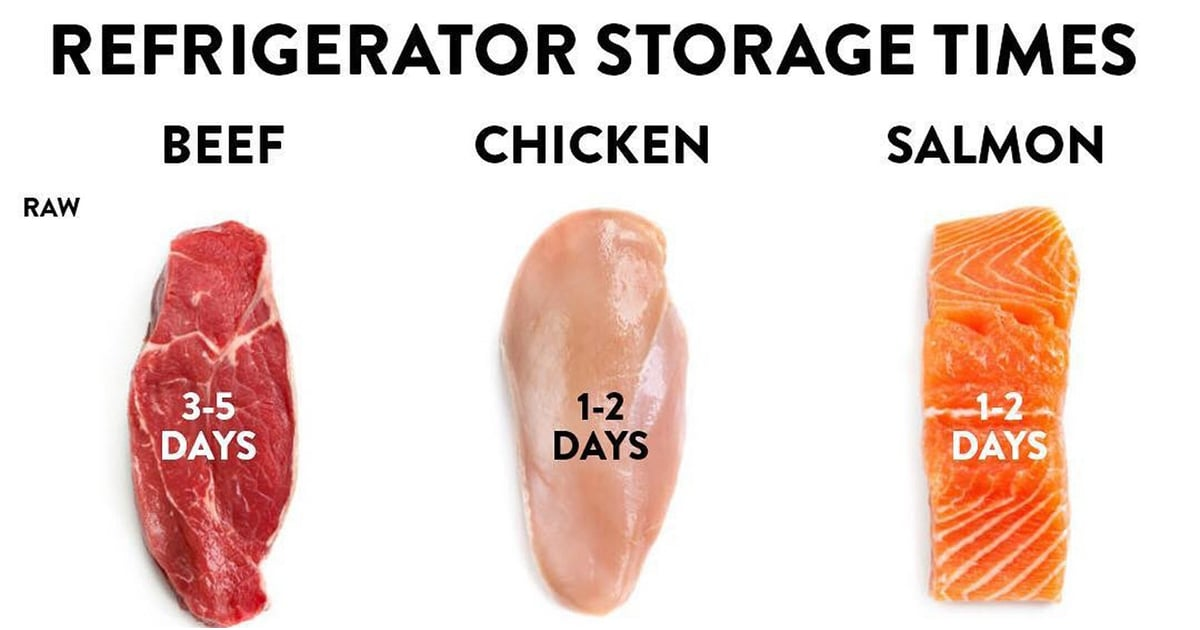 How Long Can You Store Meat In The Refrigerator And