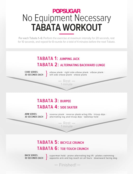 High-Intensity Tabata Training