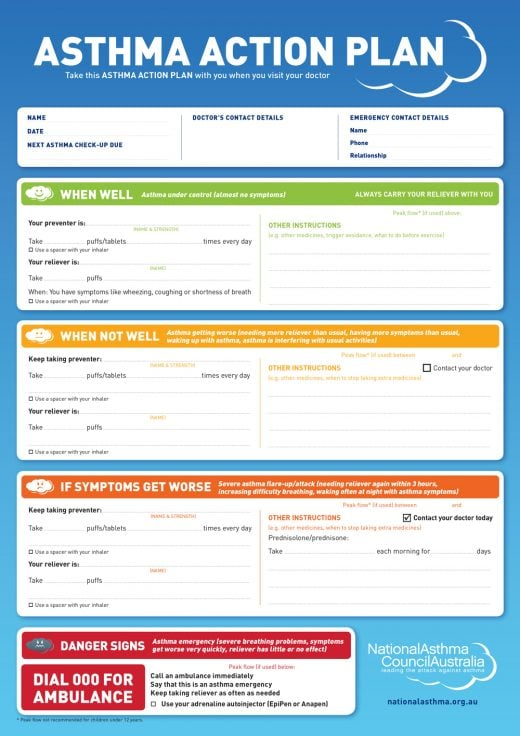 How to Make an Asthma Action Plan | POPSUGAR Fitness Australia