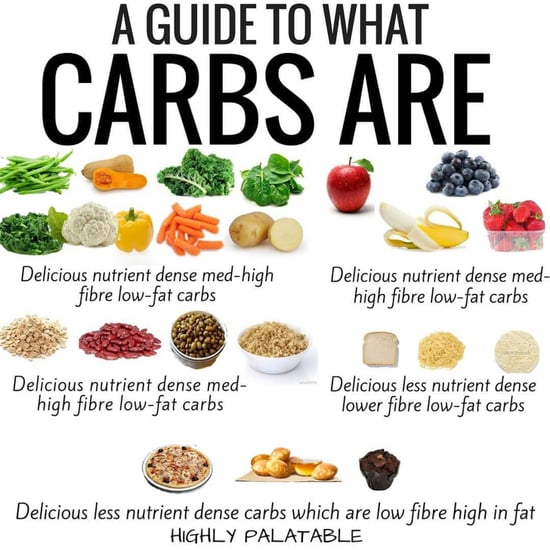 Which Foods Have Carbs?