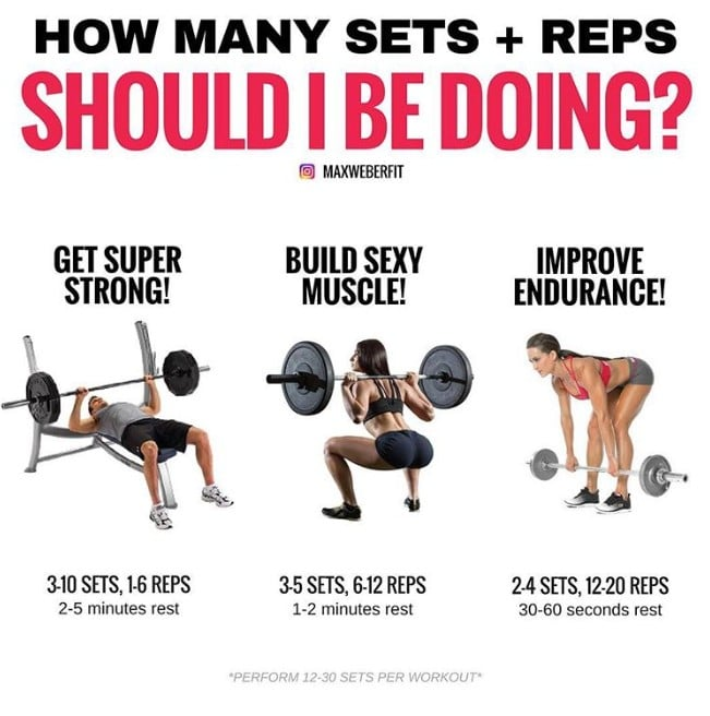 how many reps and sets should i do to build muscle popsugar fitness