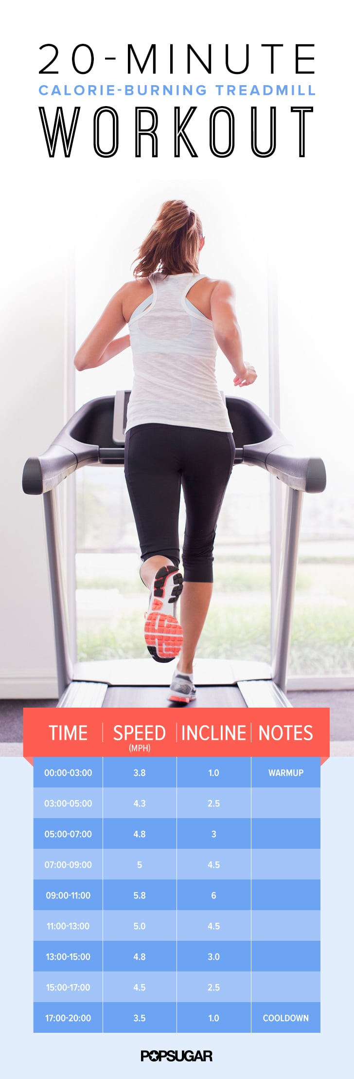 Before you head for your run, be sure to print this workout to bring to the  gym with you!