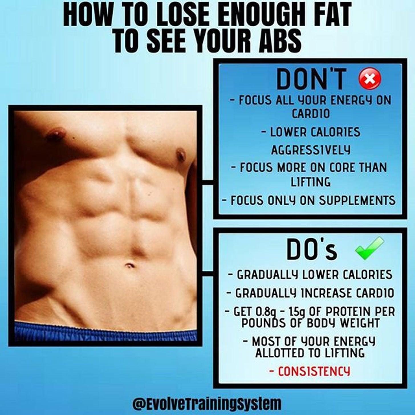 How To Lose Enough Belly Fat To See Abs Popsugar Fitness