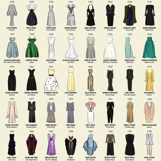 Best Actress Oscars Dresses Inforgraphic 2017