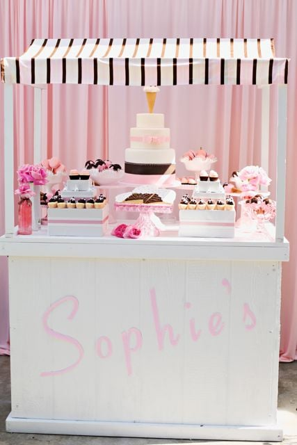 inspiration ideas for 9 year old birthday party at home.  Creative First Birthday Party Ideas POPSUGAR Moms