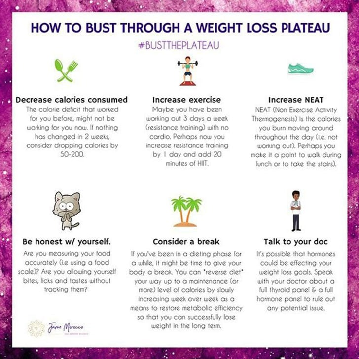How to Break a Weight-Loss Plateau | POPSUGAR Fitness ...