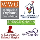Donations to Children's-Focused Charities