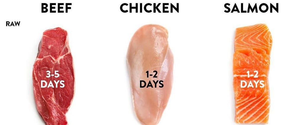 How Long Can You Store Meat in the Refrigerator and Freezer?