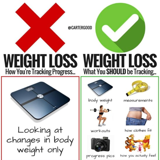 How to Track Weight-Loss Progress