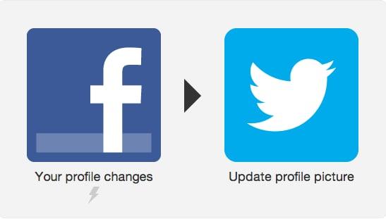 For Social Media Mavens